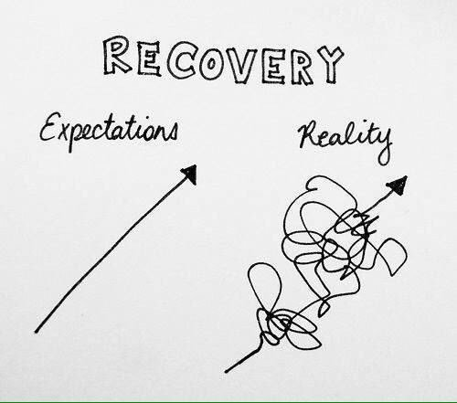 recovery squiggly